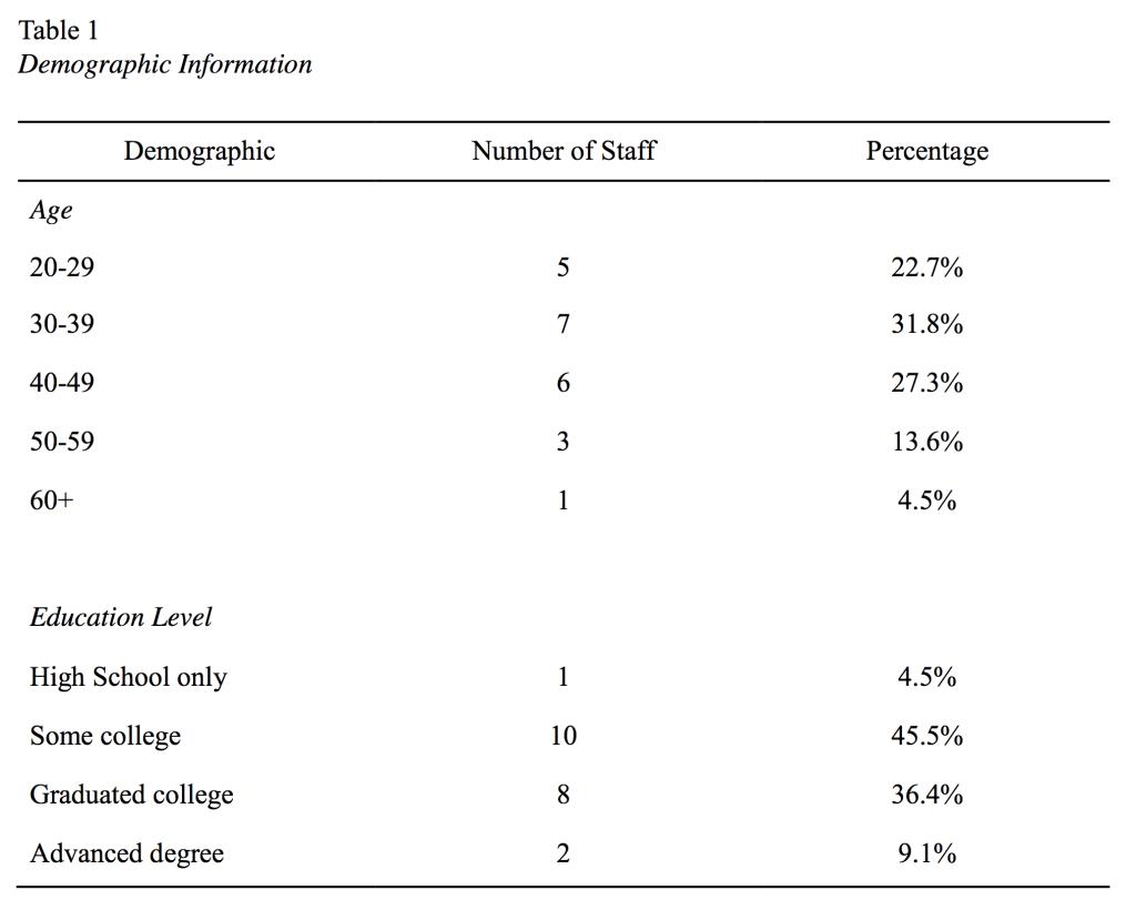 Practice-Table 1 pdf