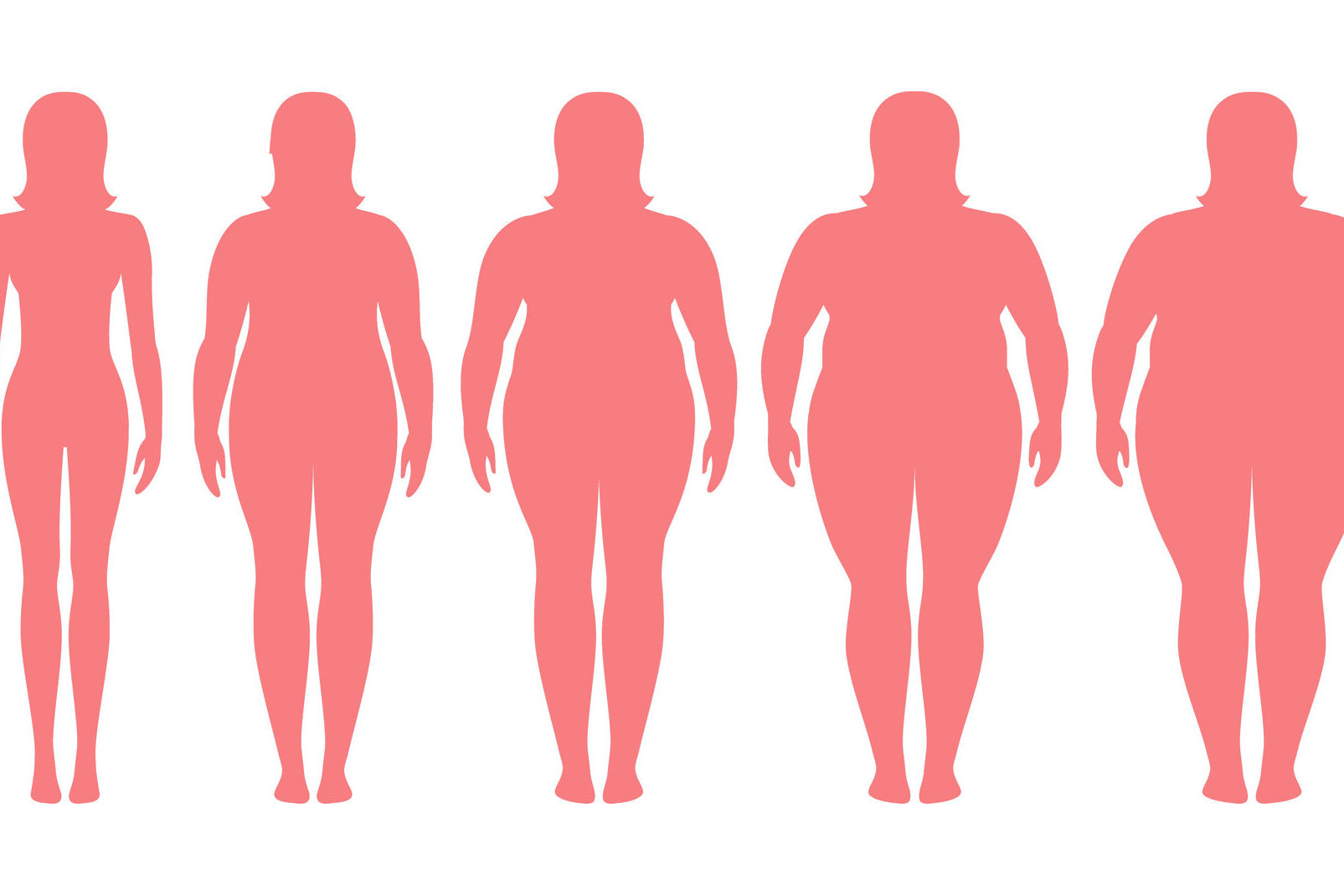 Vector Illustration Of Woman Silhouettes With Different Weight From Anorexia To Extremely Obese Female Weight Scale Society For The Advancement Of Psychotherapy